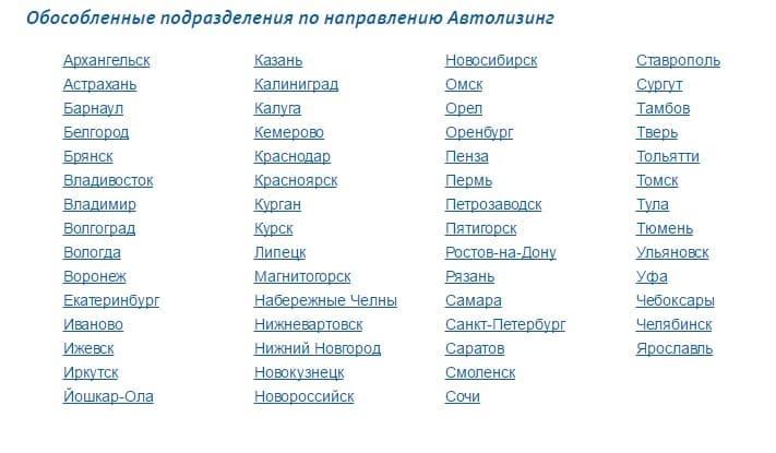 список городов с подразделениями