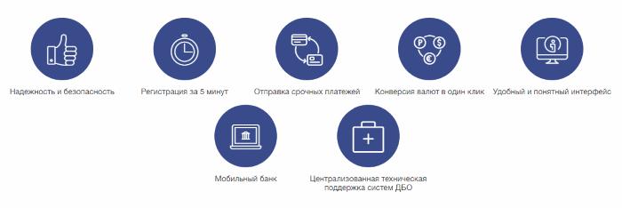 возможности интернет-банка для юрлиц